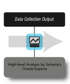 OracleDataCollection